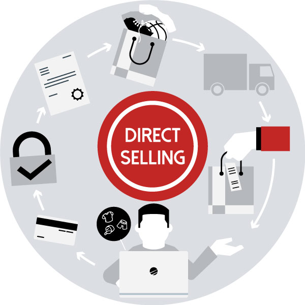Multi Level Direct Selling Private Quarters Direct Selling